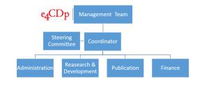 e4CDp_OrgStructure